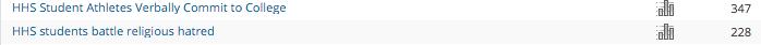 Broadcaster+passes+4%2C000+views%21