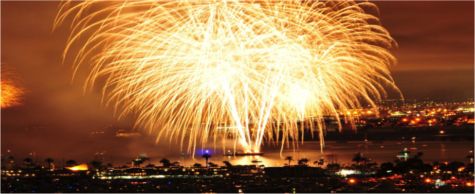 Top 5 places to see Fireworks on 4th of July