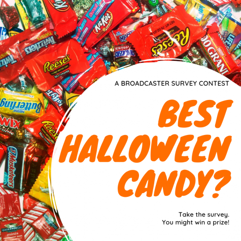 Kit Kat Win in HHS Broadcaster Survey of Students' Favorite Halloween Candies